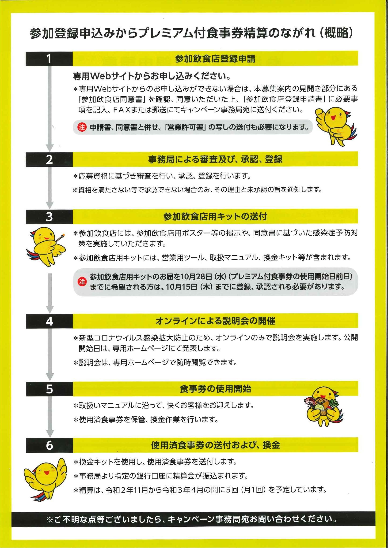 Goto キャンペーン 事務 局 ホームページ